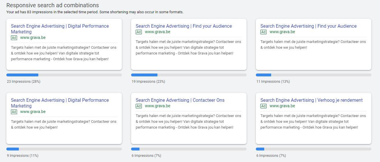 Responsive search advertenties