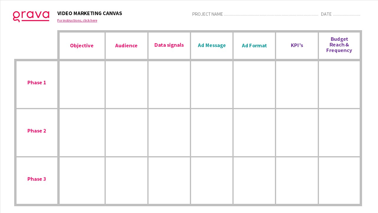 Grava video marketing canvas
